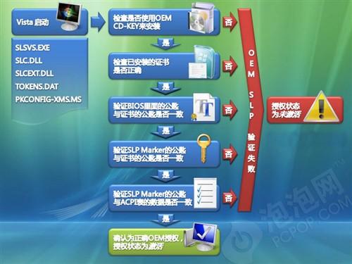 http://image2.sina.com.cn/IT/h/2007-03-01/8a2735fefeb9c8df8083f047eb947eeb.jpg