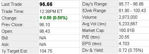 联想收购IBMPC业务IBM股价盘中涨0.58%