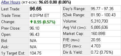 联想收购IBMPC业务IBM股价收盘涨0.57%
