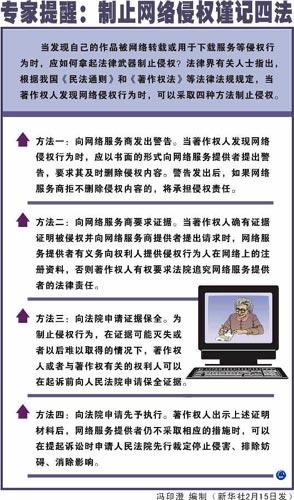 科技时代_专家提醒:制止网络侵权谨记四法(图)