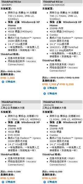 联想ThinkPad削价25%暑促首次击穿6000元低价