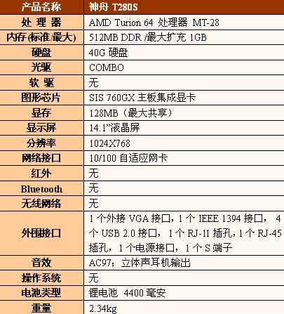 惊爆3999市场64位炫龙笔记本狂降价