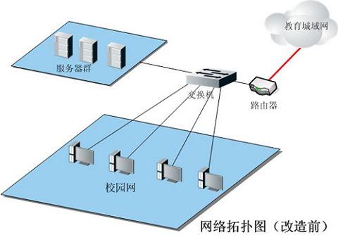 三星中学校园计算机网络系统解决方案