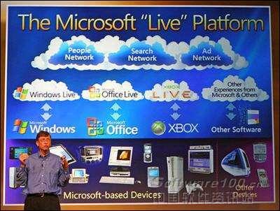 为避重罚微软如期上交新技术文档