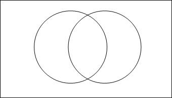 wps实用教程:画出数学的交集图