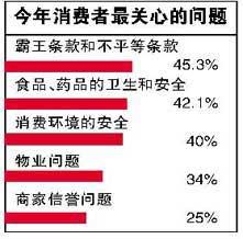 科技时代_北京手机资费全国最高 消协建议引入听证制