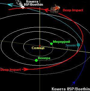 美国计划五年内再次发射探测器撞击彗星(图)