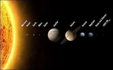 """""""九大行星""""重排座次冥王星遭遇""""降级"""""""