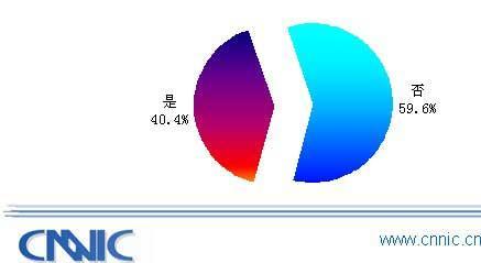 CNNIC首次WAP发展调查报告:用户使用状况