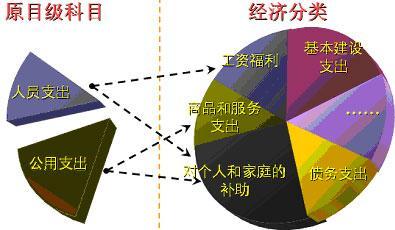 收入证明范本_揭秘朝鲜人民真实收入_政府收入分为