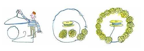 图为:球果画框制作步骤1,2,3