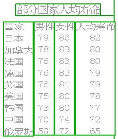 日本人平均寿命_江苏省人均平均寿命