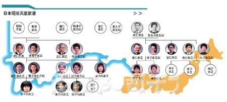 谁是日本第一代天皇_
