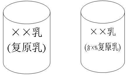 长方体形包装其主要展示面应为最大一个侧面;正方体形包装其主要展示图片