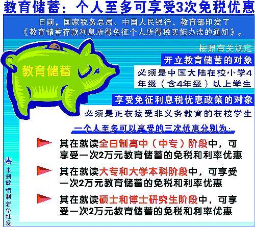 教育储蓄存款详解(组图)_滚动新闻_财经纵横_新浪网