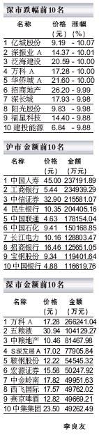 夺冠龙虎榜――07.01.18