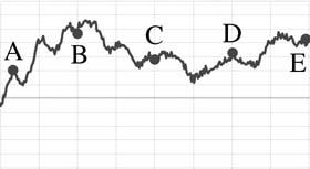 人民币升值概念再度升温