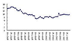 中信证券:近期市场变化研判与策略(2)