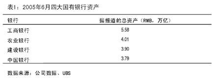 香港市场:加大中国银行板块的投资比例