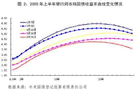 中国货币政策执行报告(6)