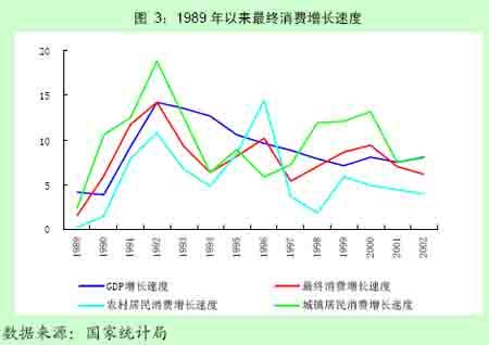 中国货币政策执行报告(9)