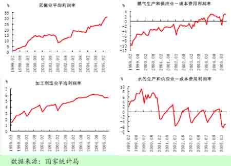 中国货币政策执行报告(10)