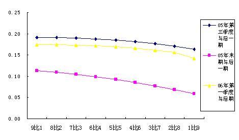 聚源数据:个股机构关注度与股价关系(4)