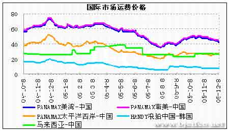 需求潜力引导玉米期价上行近弱远强格局依旧(2)