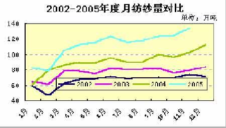 研究:郑棉重心逐渐回升但过程不乏震荡曲折(2)