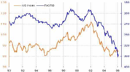 期铜价格延续反弹密切关注中国消费旺季的动态