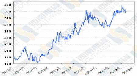 油价已经逐步脱离低迷筑底过程完成待机突破