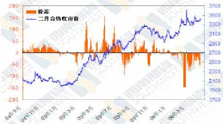 油价已经逐步脱离低迷筑底过程完成待机突破(2)
