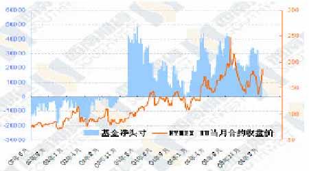 油价已经逐步脱离低迷筑底过程完成待机突破(4)
