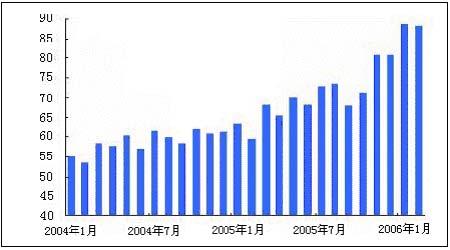 铝市供求关系向利好方向发展沪铝后期涨势已定