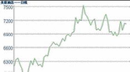 国储拍糖观望气氛偏重但糖价的下跌空间有限(2)