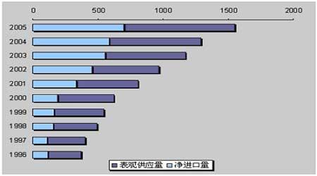 整个市场仍处于调整期期铝积蓄力量伺机上攻(2)