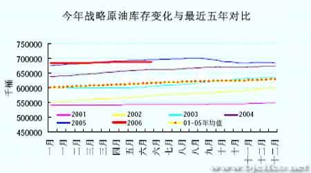缺乏持续性利多支撑原油进一步上涨步履蹒跚(2)