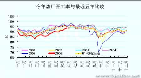 缺乏持续性利多支撑原油进一步上涨步履蹒跚(4)