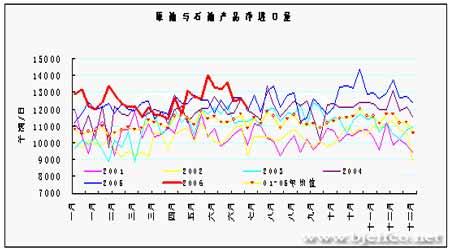 国际原油市场大幅走强市场整体做多气氛凝聚(4)