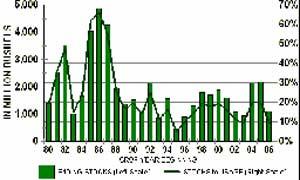 玉米市场基本面总体偏空期价后期续涨空间有限(2)