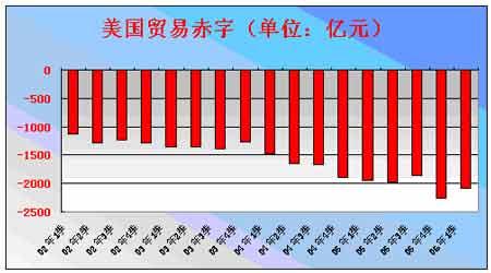 宏观经济层面依然向好铜牛低头还为时尚早(4)