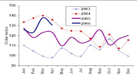 中国因素的恢复将使得整个金属市场再起波澜(3)