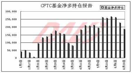 工业品回调冲击玉米市场期价进入阶段性调整