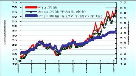 投资价值报告:白糖的能源属性催生长期牛市(2)