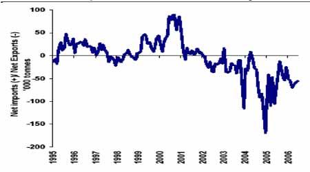 市场多空效应错综复杂铝价短期仍是趋势中性
