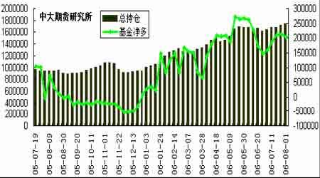 基本面缺乏指导性因素玉米期价走势相当犹豫(2)
