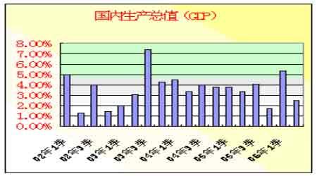 供应短缺的忧虑将在下半年继续为铜价提供支撑(3)