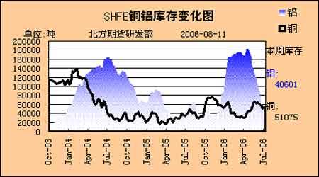 铜价突破失败后调整市场酝酿新的买进机会