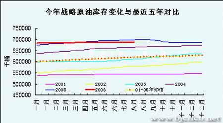 受到中东局势恶化影响原油价格再次冲击新高(3)