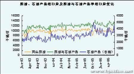 受到中东局势恶化影响原油价格再次冲击新高(4)